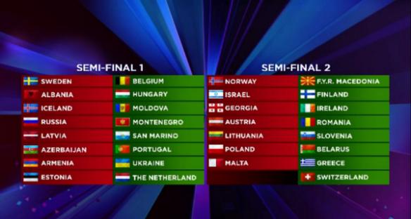 2014 ESC semifinal draw